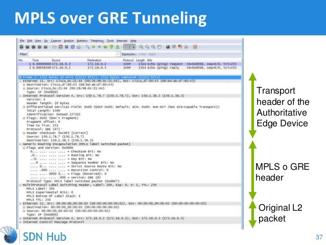 Mpls over gre huawei