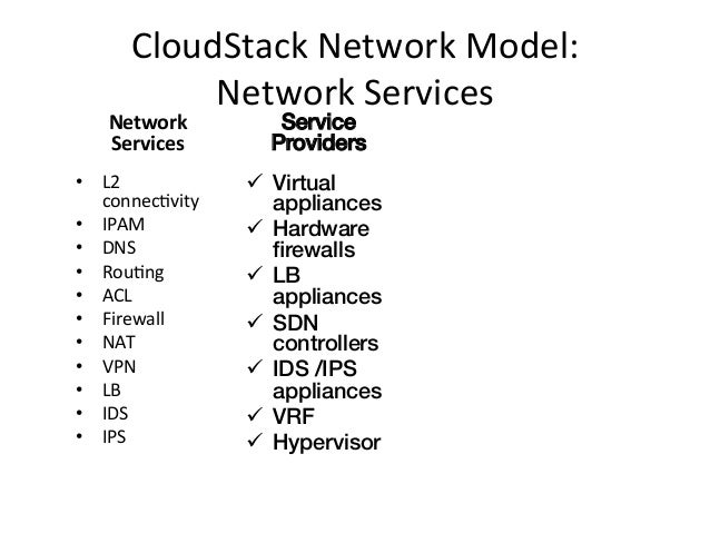 CloudStack Network Model:               Network Services      Network           Service     Services      ...