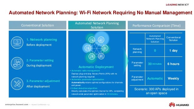 Software Defined Networking Huawei June 2017