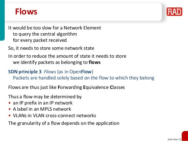 Non-Fluff Software Defined Networking, Network Function