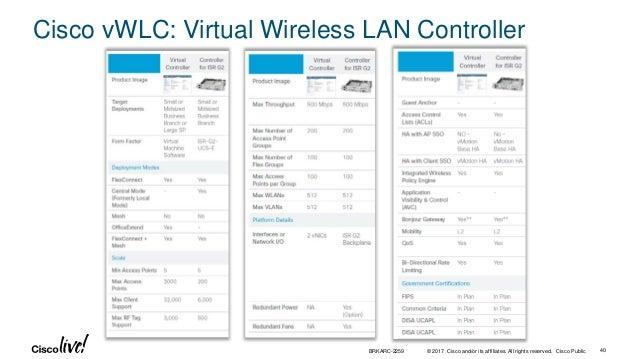 Cisco Connect Toronto 2017 - NFV/SDN Platform for