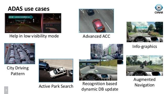 Viktor Sdobnikov Computer Vision For Advanced Driver Assistance Sys