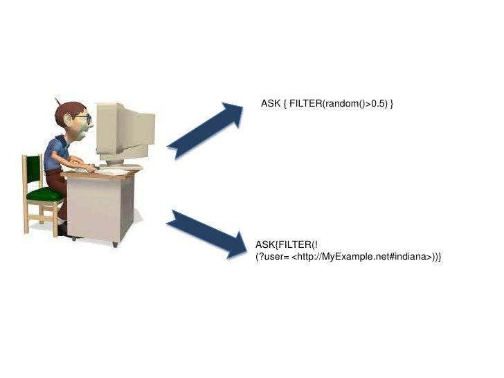  ABEL, DE COI, HENZE, KOESLING, KRAUSE, OLMEDILLA. ENABLING ADVANCED  AND CONTEXT-DEPENDENT ACCESS CONTROL IN RDF STORES....