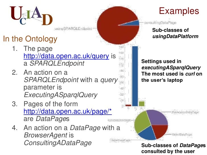Browsing Interface: LDI    ClassSub-classeswithdistributionofinstancesProperties                            Details of awi...