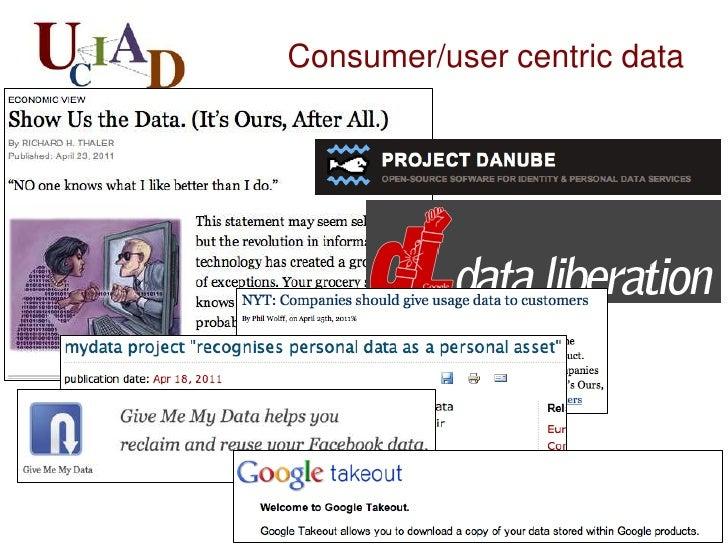 Consumer/user centric data