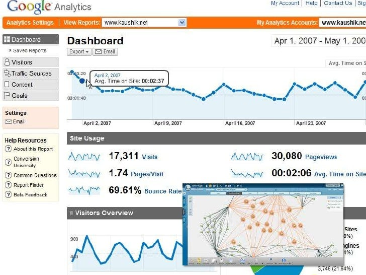User-centric Activity Data Analysis                        Set of                      ResourcesActor                  on ...