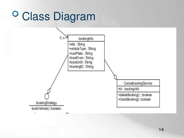 class diagram 14
