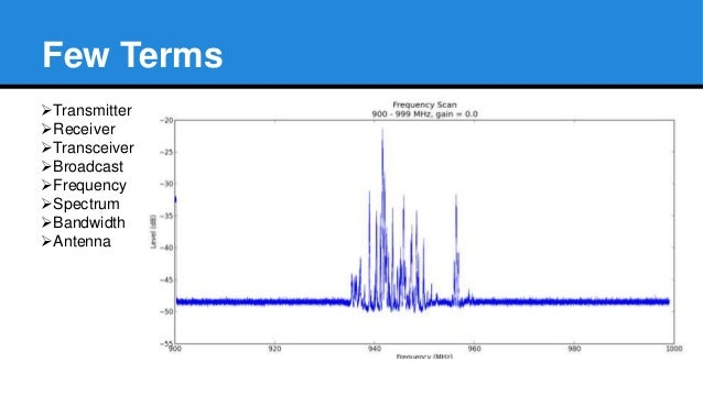 Software Defined Radio With RTL-SDR