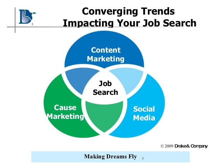 Converging Trends  Impacting Your Job Search © 2009  Drake & Company Content Marketing Cause Marketing Social Media Job Se...