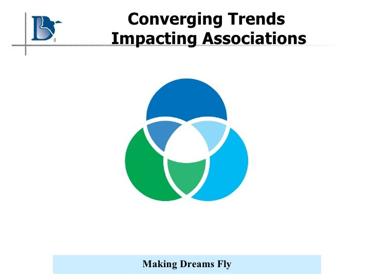 Converging Trends  Impacting Associations