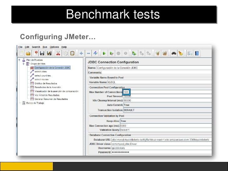 Benchmark testsConfiguring JMeter…