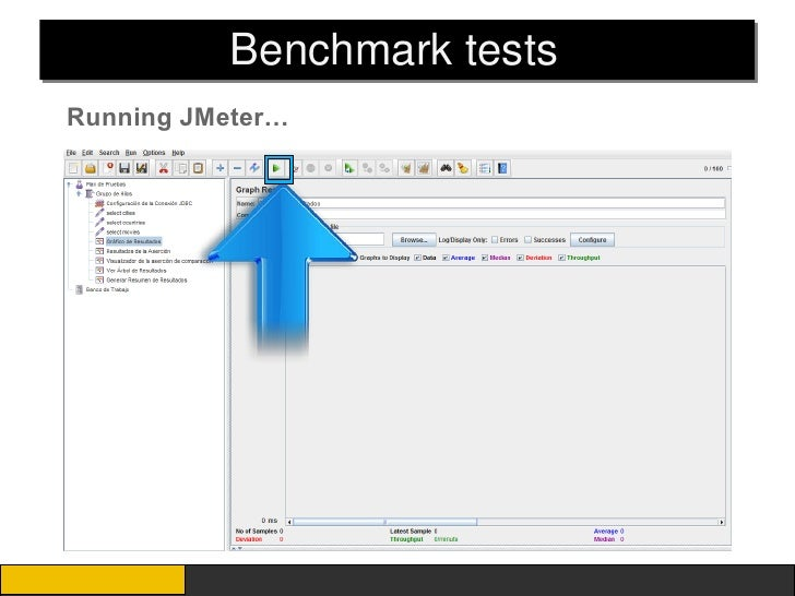Benchmark testsRunning JMeter…
