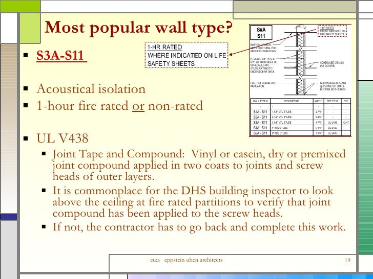 Detailing interior wall assemblies for Exterior 1 hour rated wall