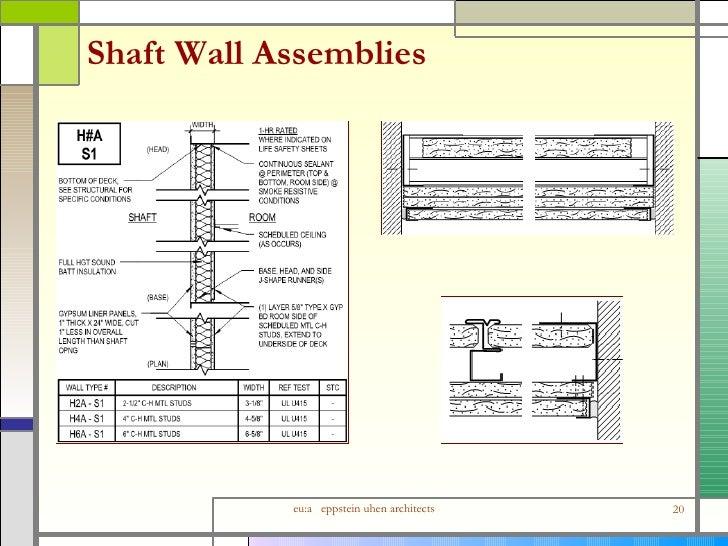 ... 20. Shaft Wall Assemblies ...