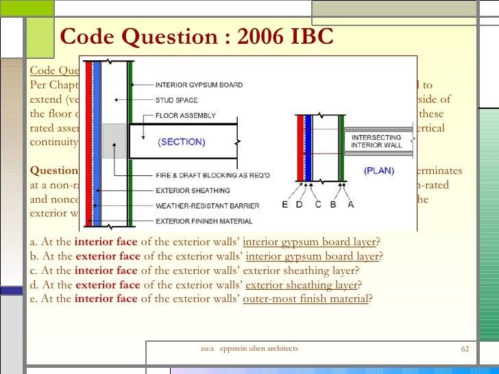 Resources : Codes U0026 Standards; 62.