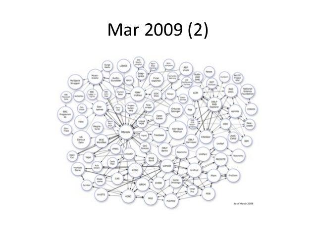 Sd sem weboct252010