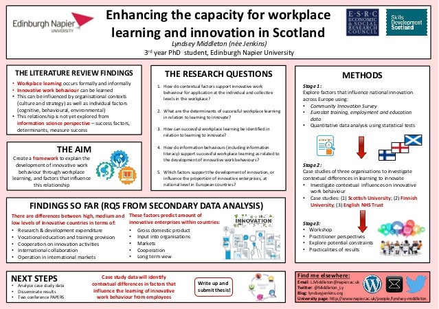 THE LITERATURE REVIEW FINDINGS Enhancing the capacity for workplace learning and innovation in Scotland Lyndsey Middleton ...
