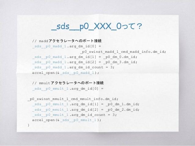 Xilinx Dma Linux driver