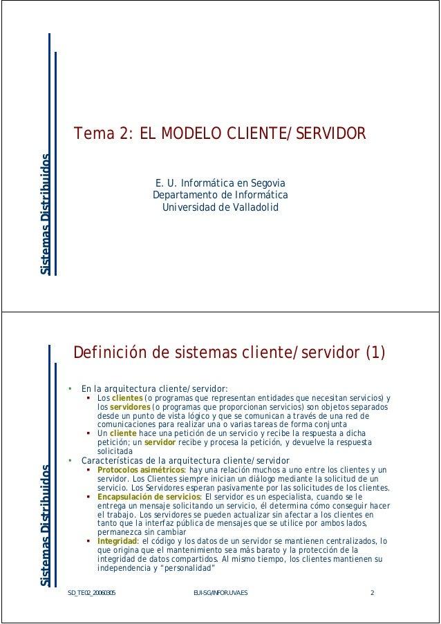 Tema 2: EL MODELO CLIENTE/SERVIDORSistemas Distribuidos                                                 E. U. Informática ...