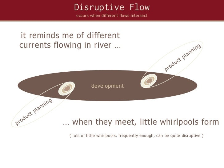 Disruptive Flow                                      occurs when different flows intersect it reminds me of different curr...