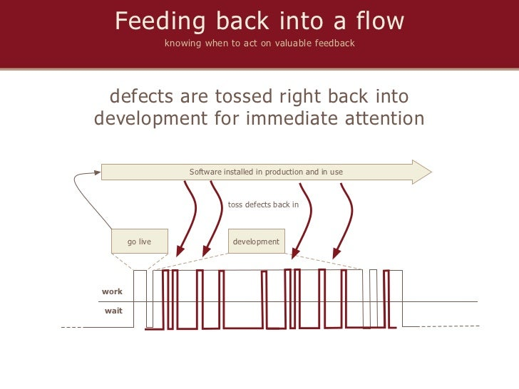 Feeding back into a flow                  knowing when to act on valuable feedback defects are tossed right back intodevel...