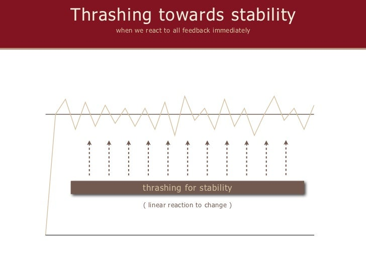 Thrashing towards stability     when we react to all feedback immediately             thrashing for stability             ...