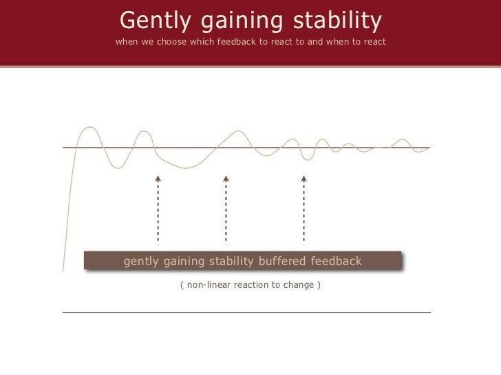 Gently gaining stabilitywhen we choose which feedback to react to and when to react gently gaining stability buffered feed...