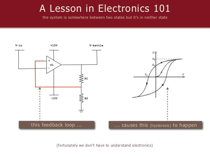 A Lesson in Electronics 101            the system is somewhere between two states but it's in neither stateV-in           ...