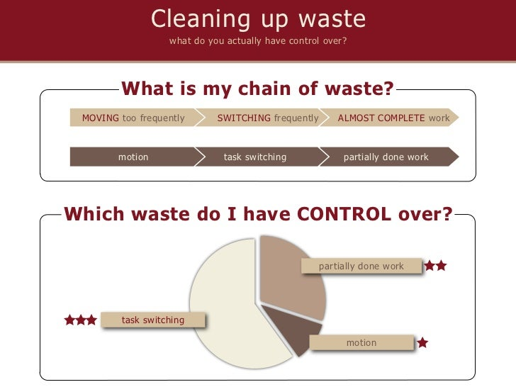 Cleaning up waste                   what do you actually have control over?         What is my chain of waste? MOVING too ...