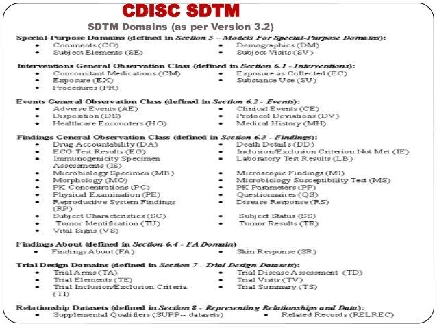 sdtm study data tabulation model