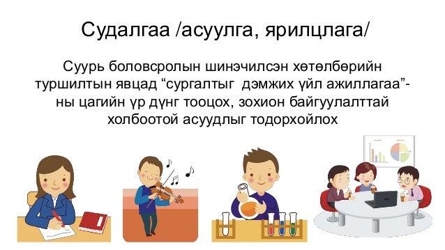 Сургалтыг дэмжих үйл ажиллагааны судалгаа Slide 2