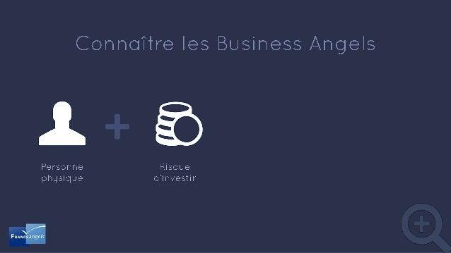 Fédération des réseaux de Business Angels