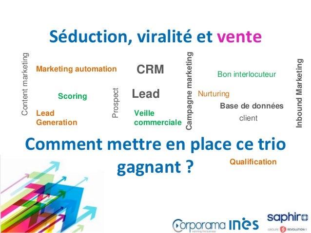 Séduction, viralité et vente Lead Generation InboundMarketing Nurturing Qualification Scoring Lead client Veille commercia...