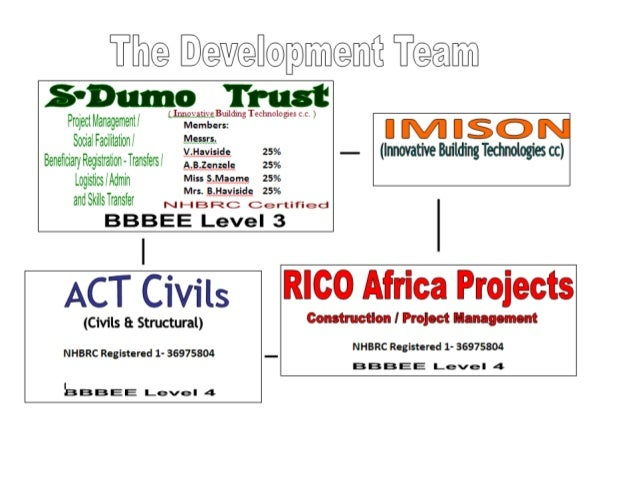 Innovative BuildingTechnologies