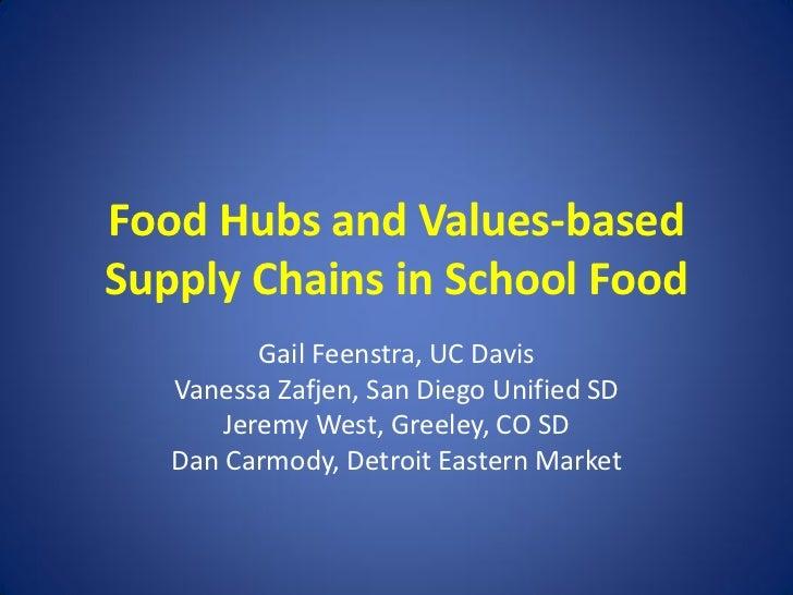 Food Hubs and Values-basedSupply Chains in School Food          Gail Feenstra, UC Davis   Vanessa Zafjen, San Diego Unifie...