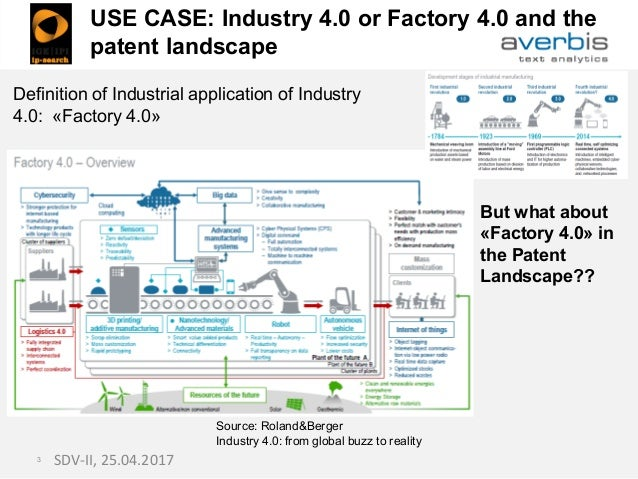 SDV-II, 25.04.20173 Source: Roland&Berger Industry 4.0: from global buzz to reality Definition of Industrial application o...