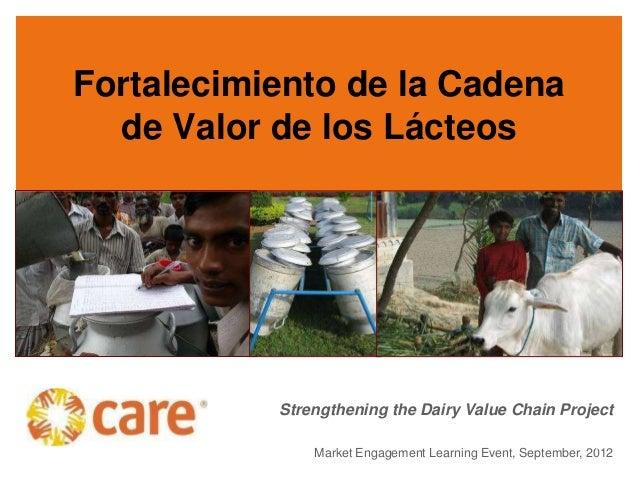 Fortalecimiento de la Cadena  de Valor de los Lácteos           Strengthening the Dairy Value Chain Project               ...