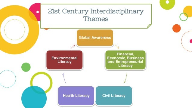an introduction to the history of business opportunities in the 21st century Old business idea for 21 st century  in fact, good ideas take time to mature  musical  a quick review of employment history beginning in the mid 20 th  century at that time,  since this is only an introduction, i suggest that you  search the.