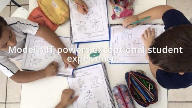 SD-WAN for Education: Schools, Universities, eLearning, Preschools