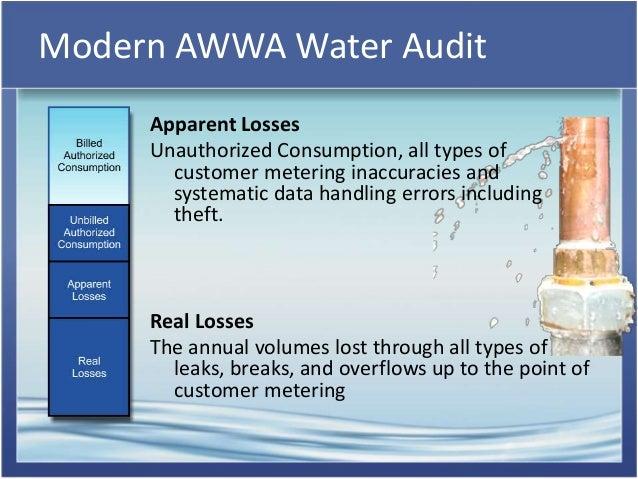 Imagini pentru apparent water loss