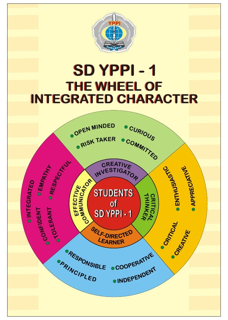 SD YPPI - 1         THE WHEEL OF    INTEGRATED CHARACTER                                      MINDED             CUR      ...