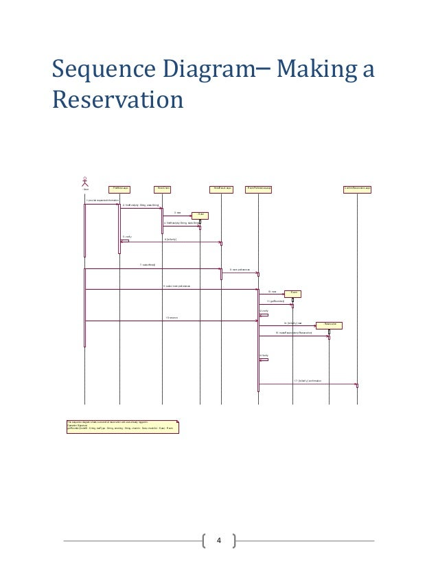 Sequence diagram of hotel management system sequence diagram ccuart Gallery