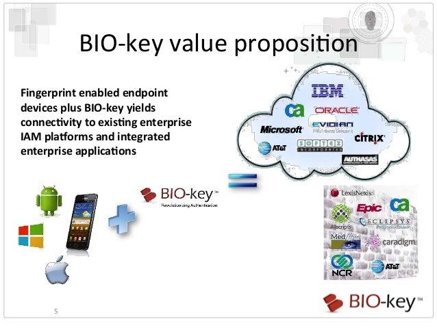 Se 4063 Leveraging Fingerprint Biometric Authentication