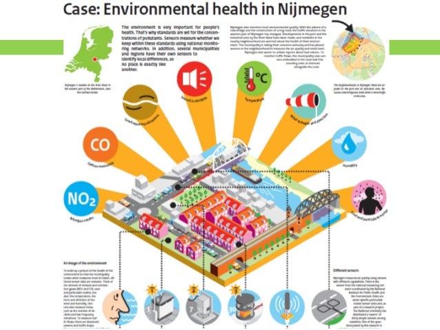 Smart Emission - Citizens measuring Air Quality - Overview Slide 3