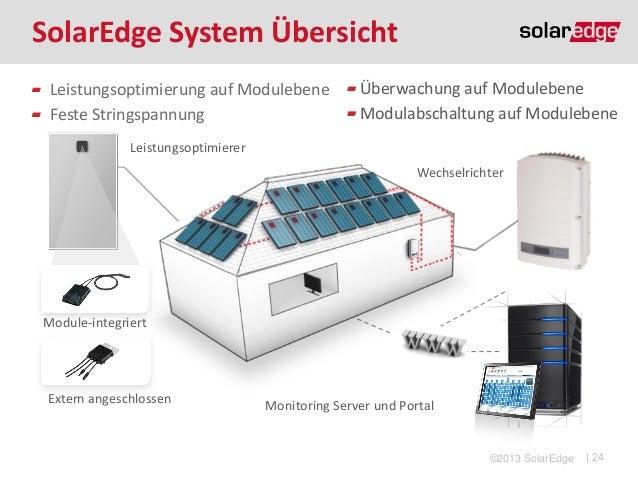 Sensational Solaredge Firmenprasentation Wiring Digital Resources Funapmognl