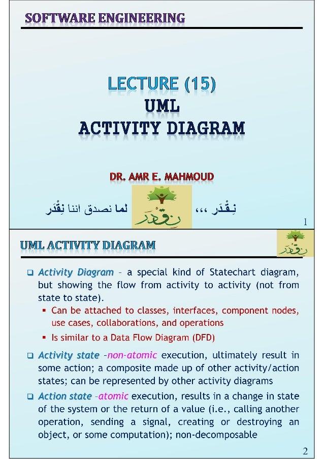 Se2lec 15 uml activity diagram ccuart Image collections