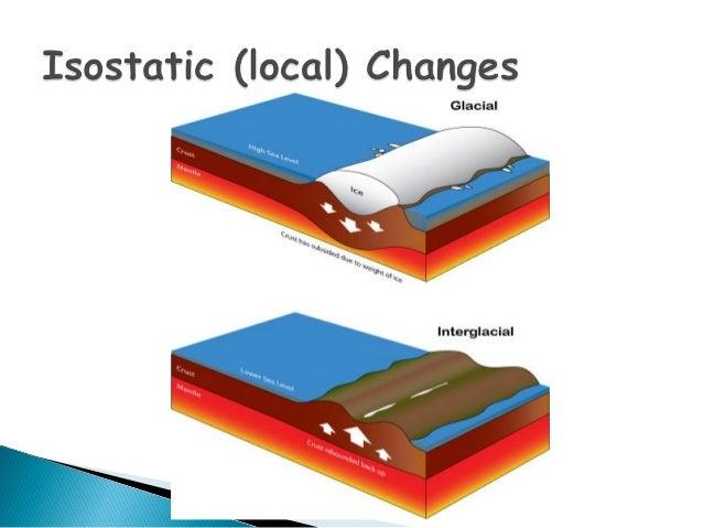 Isostatic sea level change