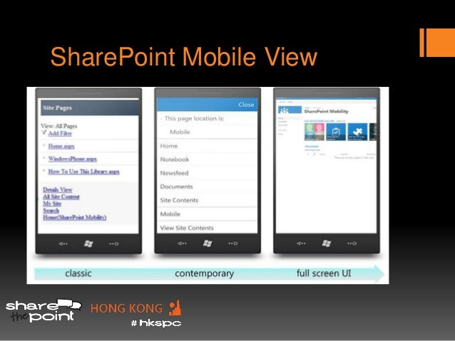 sharepoint 2013 mobile intranet strategy  seaspc