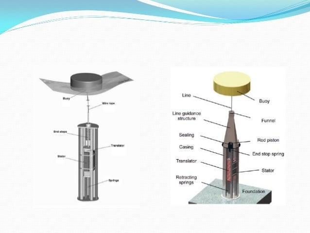 seabased ab