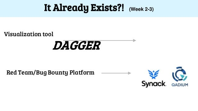 It Already Exists?! (Week 2-3) Red Team/Bug Bounty Platform Visualization tool DAGGER